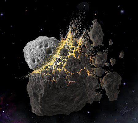 How Are Asteroids Discovered
